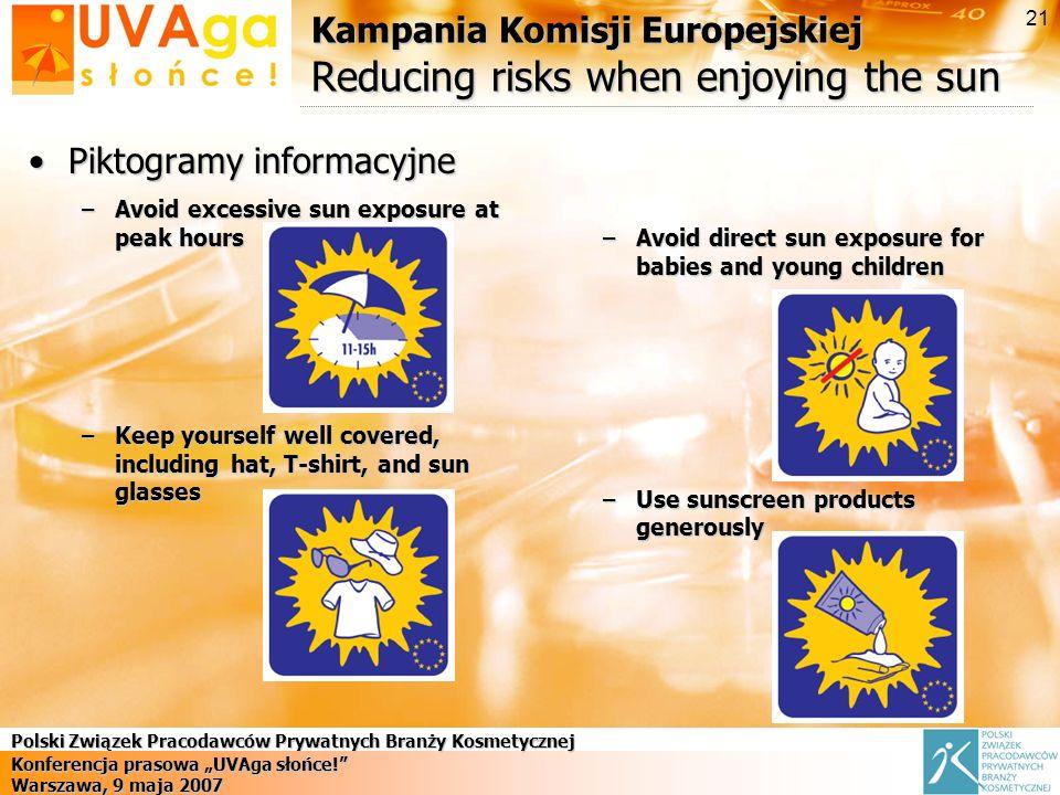 Kampania Komisji Europejskiej Reducing risks when enjoying the sun