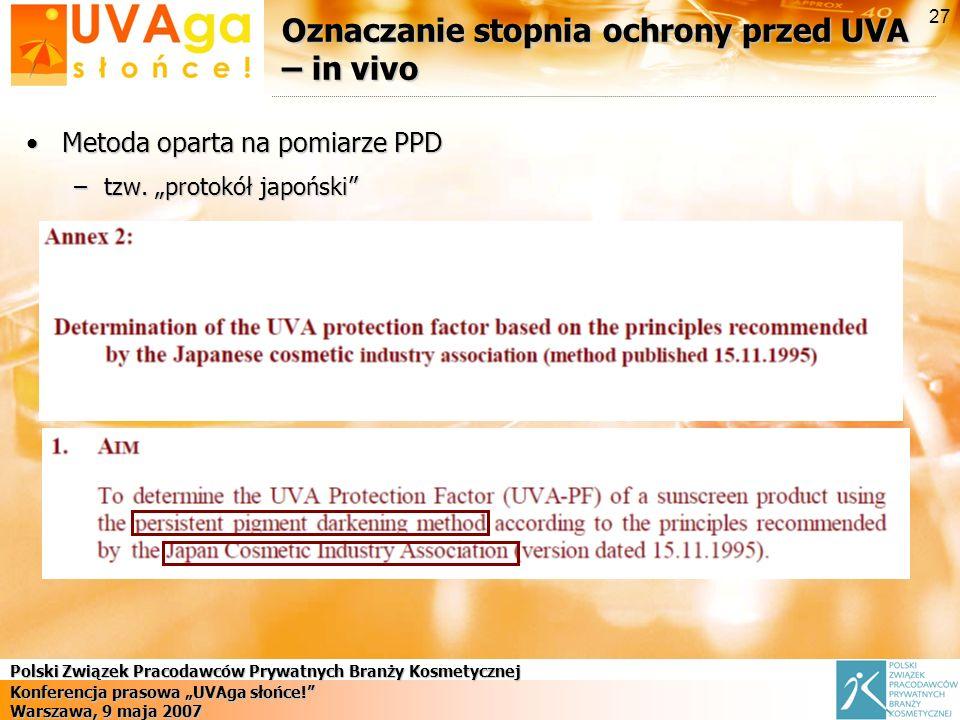Oznaczanie stopnia ochrony przed UVA – in vivo