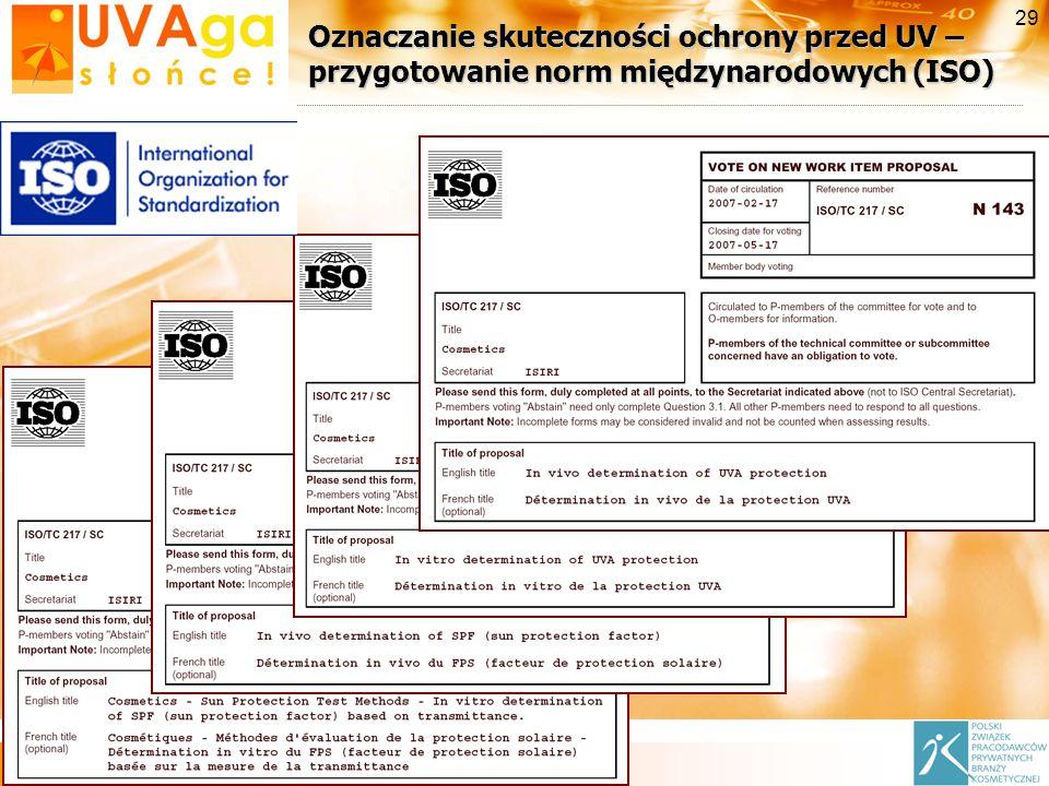 Oznaczanie skuteczności ochrony przed UV – przygotowanie norm międzynarodowych (ISO)