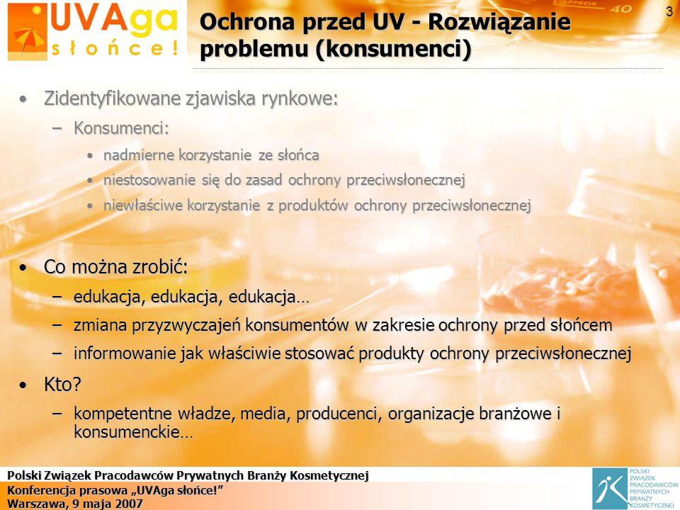 Ochrona przed UV - Rozwiązanie problemu (konsumenci)