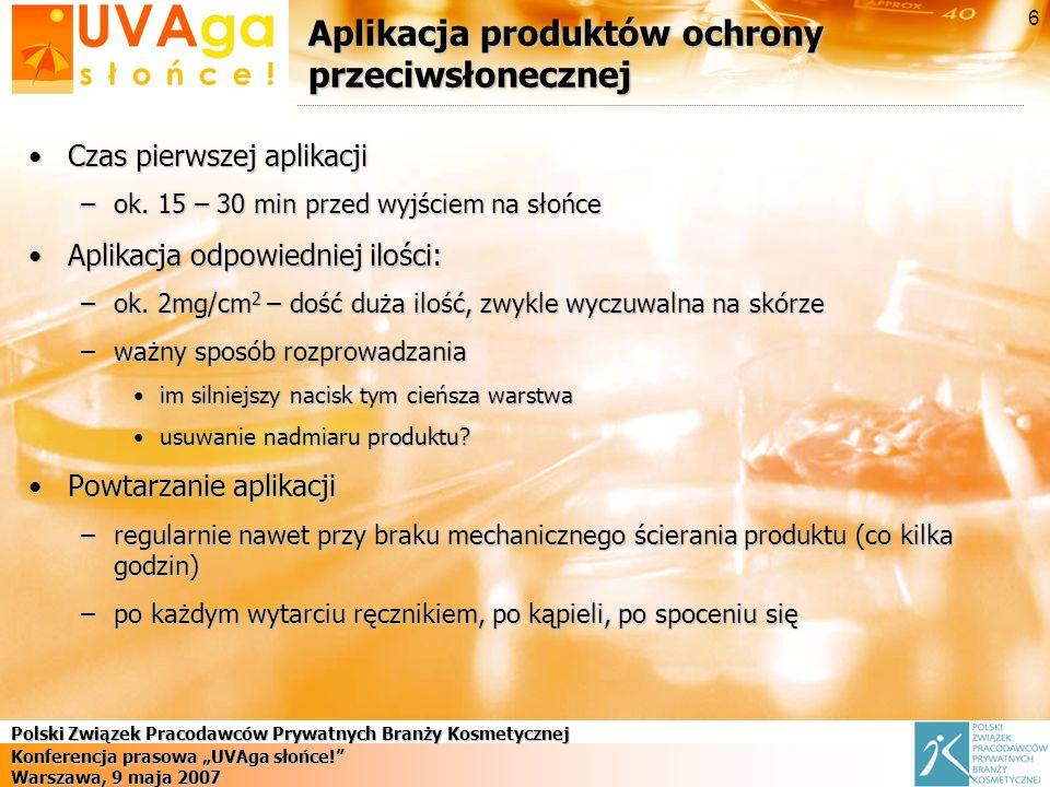 Aplikacja produktów ochrony przeciwsłonecznej