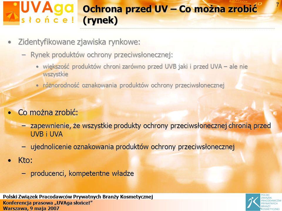 Ochrona przed UV – Co można zrobić (rynek)