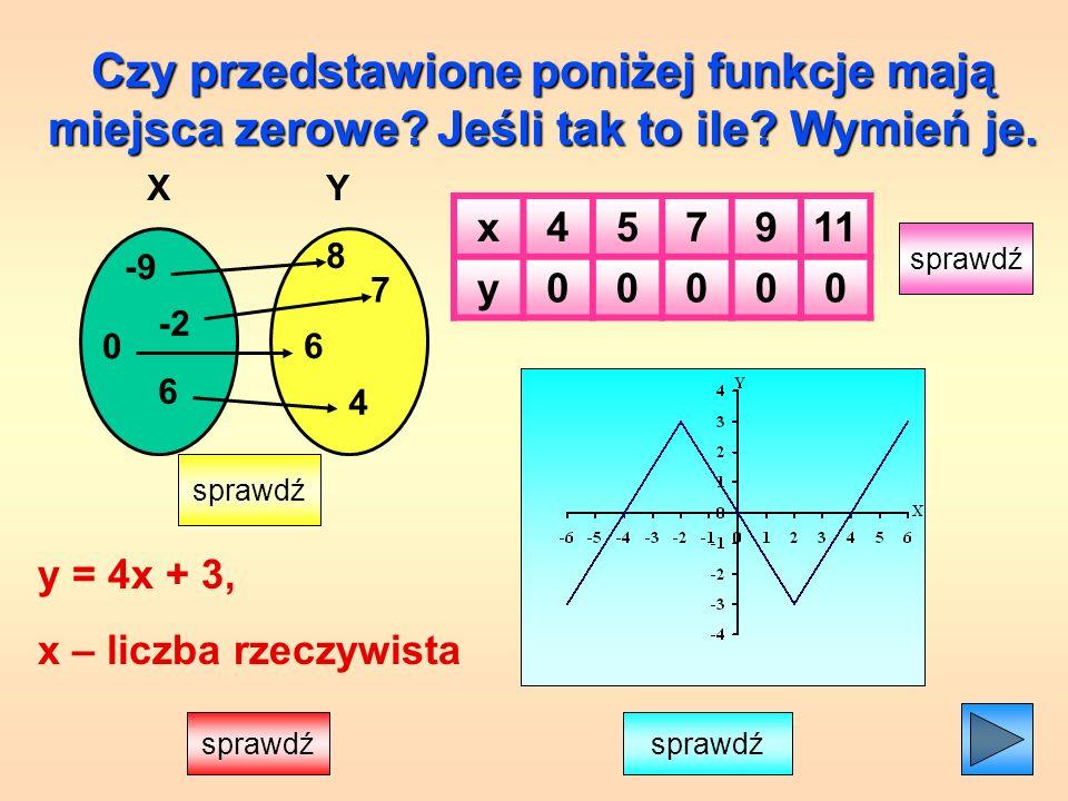 Czy przedstawione poniżej funkcje mają miejsca zerowe Jeśli tak to ile Wymień je.