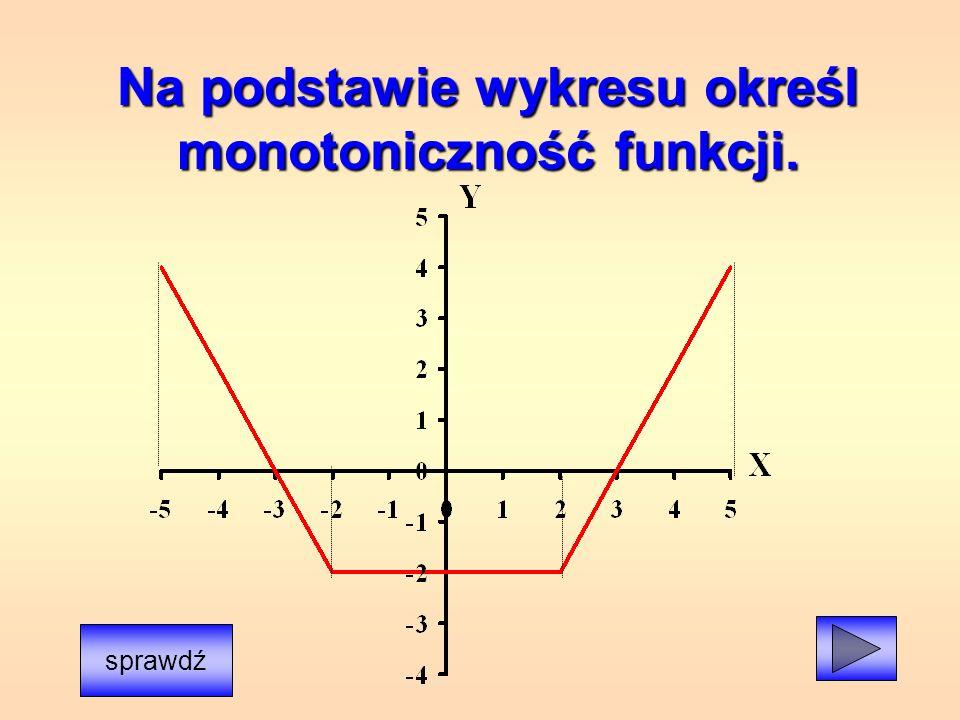 Na podstawie wykresu określ monotoniczność funkcji.