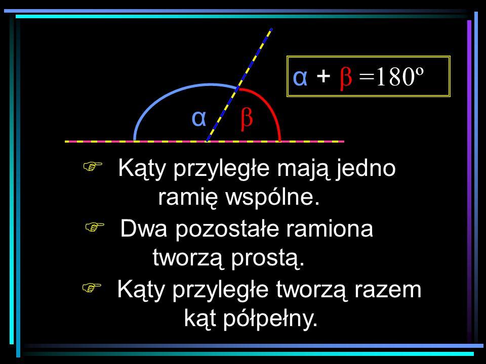 α β α + β =180º Kąty przyległe mają jedno ramię wspólne.