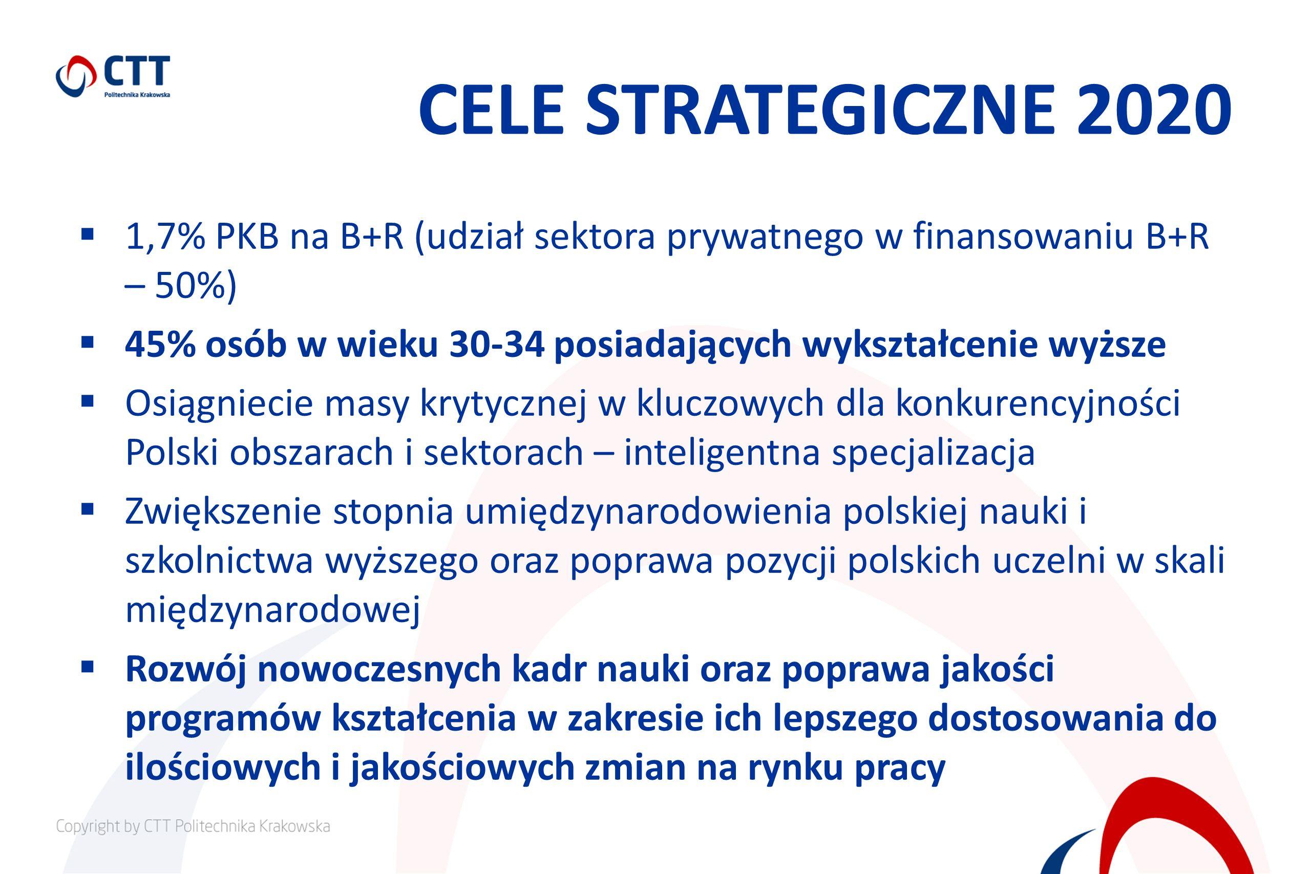 CELE STRATEGICZNE 2020 1,7% PKB na B+R (udział sektora prywatnego w finansowaniu B+R – 50%)