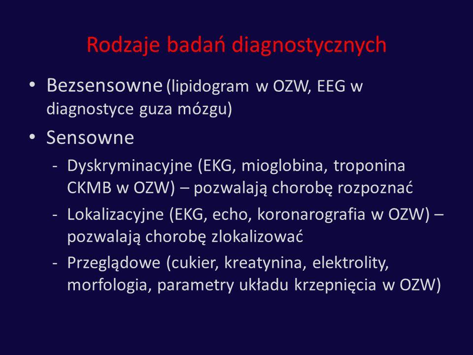Rodzaje badań diagnostycznych