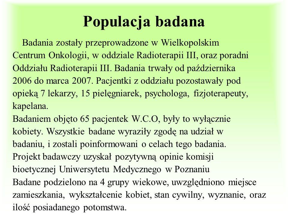 Populacja badana Badania zostały przeprowadzone w Wielkopolskim
