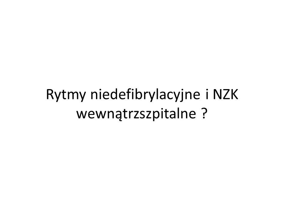 Rytmy niedefibrylacyjne i NZK wewnątrzszpitalne