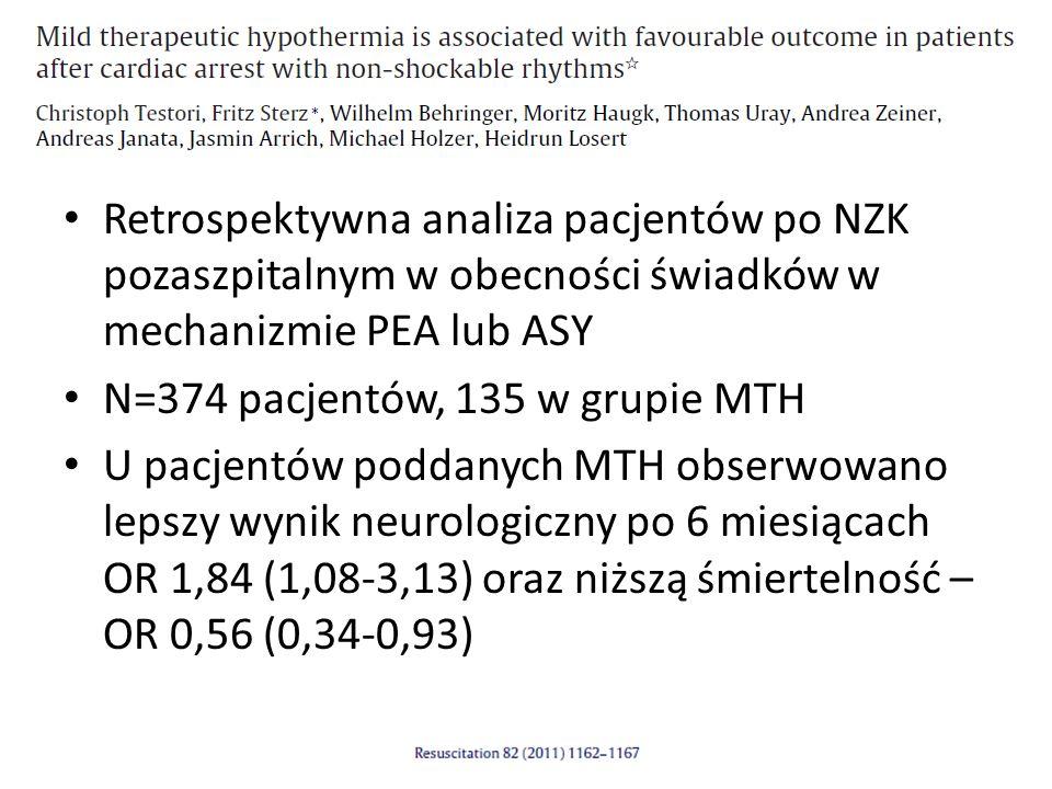 Retrospektywna analiza pacjentów po NZK pozaszpitalnym w obecności świadków w mechanizmie PEA lub ASY