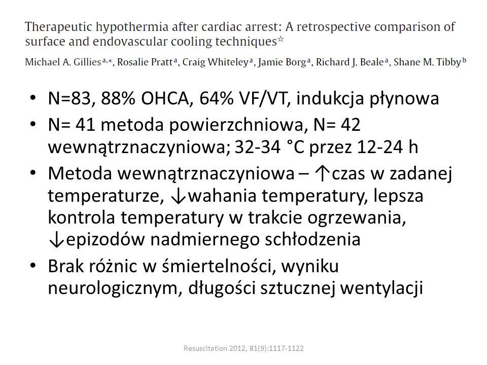 N=83, 88% OHCA, 64% VF/VT, indukcja płynowa