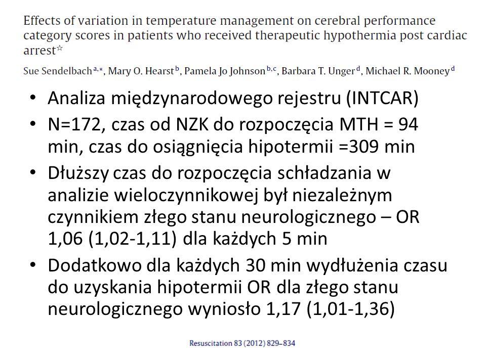 Analiza międzynarodowego rejestru (INTCAR)