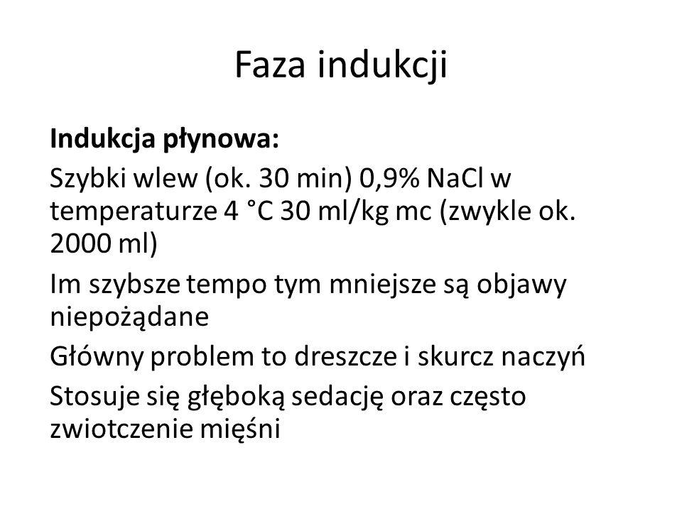 Faza indukcji Indukcja płynowa: