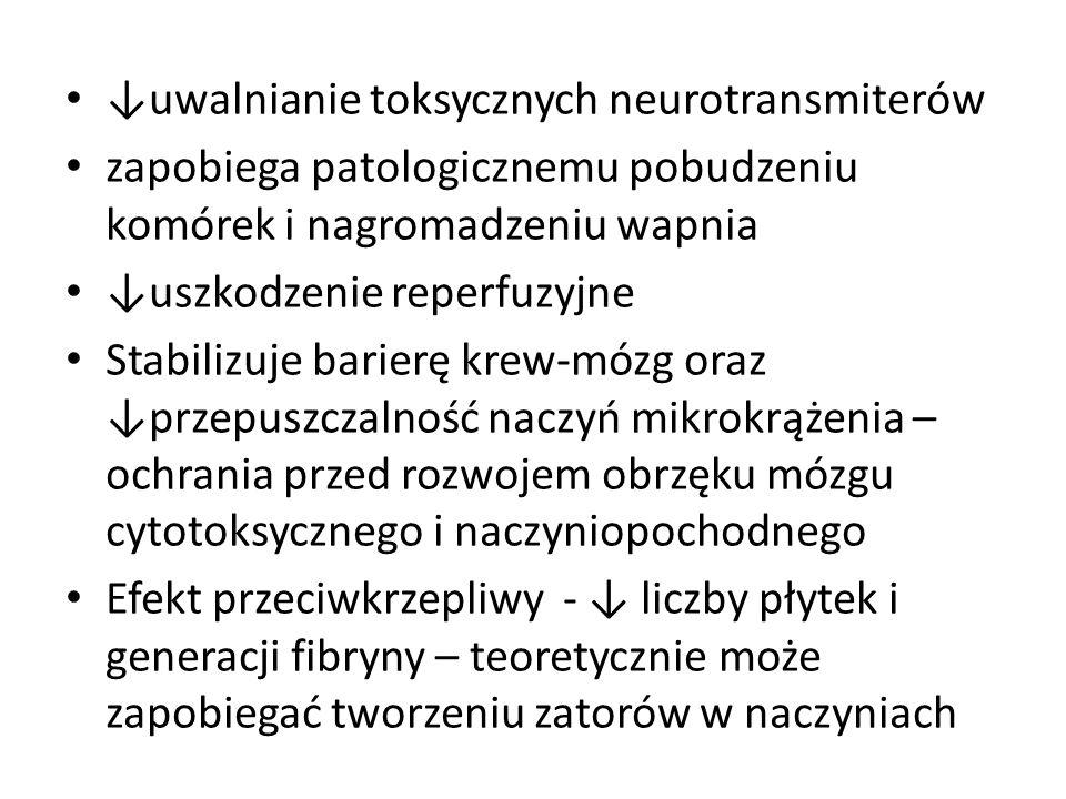↓uwalnianie toksycznych neurotransmiterów