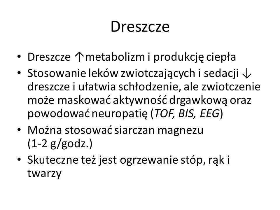 Dreszcze Dreszcze ↑metabolizm i produkcję ciepła