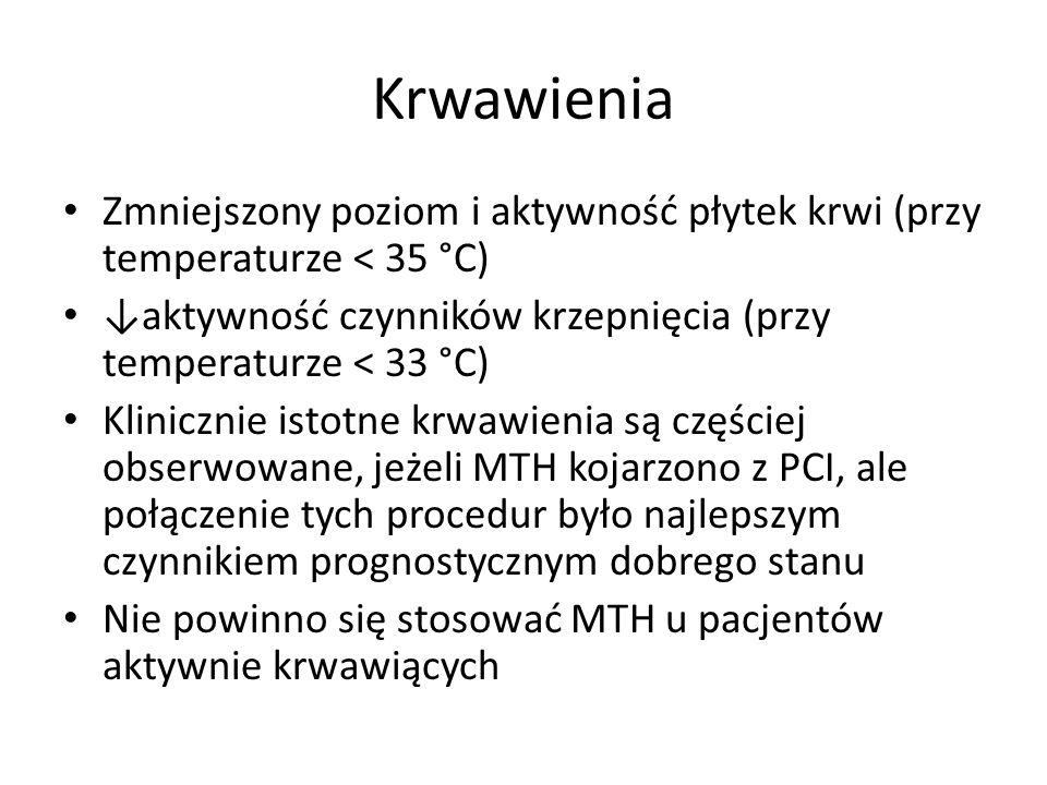 Krwawienia Zmniejszony poziom i aktywność płytek krwi (przy temperaturze < 35 °C) ↓aktywność czynników krzepnięcia (przy temperaturze < 33 °C)
