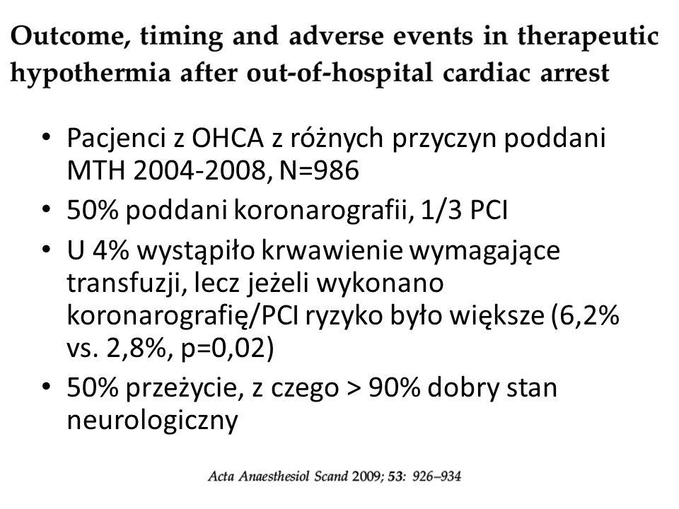 Pacjenci z OHCA z różnych przyczyn poddani MTH 2004-2008, N=986