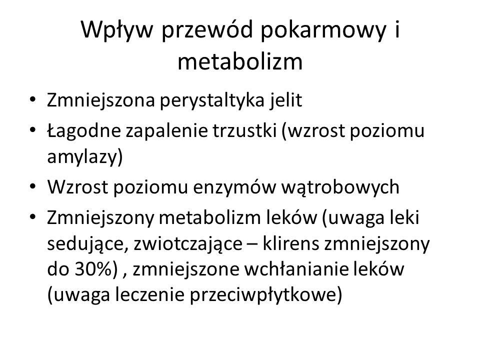 Wpływ przewód pokarmowy i metabolizm