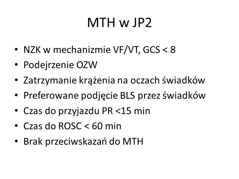 MTH w JP2 NZK w mechanizmie VF/VT, GCS < 8 Podejrzenie OZW