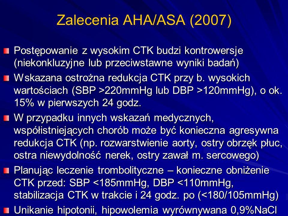 Zalecenia AHA/ASA (2007) Postępowanie z wysokim CTK budzi kontrowersje (niekonkluzyjne lub przeciwstawne wyniki badań)