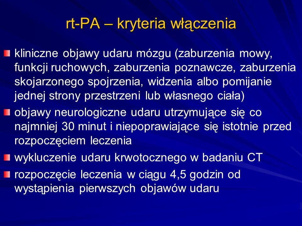 rt-PA – kryteria włączenia