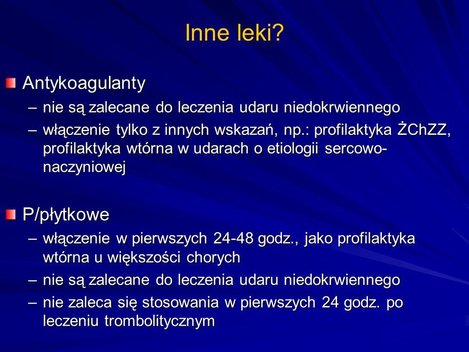 Inne leki Antykoagulanty P/płytkowe