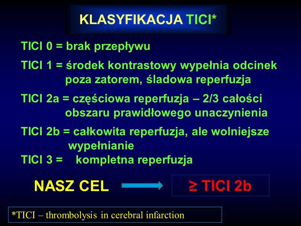 NASZ CEL ≥ TICI 2b KLASYFIKACJA TICI* TICI 0 = brak przepływu