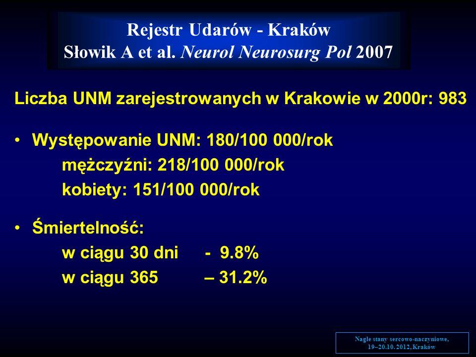 Rejestr Udarów - Kraków Słowik A et al. Neurol Neurosurg Pol 2007