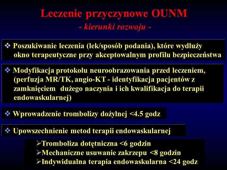 Leczenie przyczynowe OUNM - kierunki rozwoju -