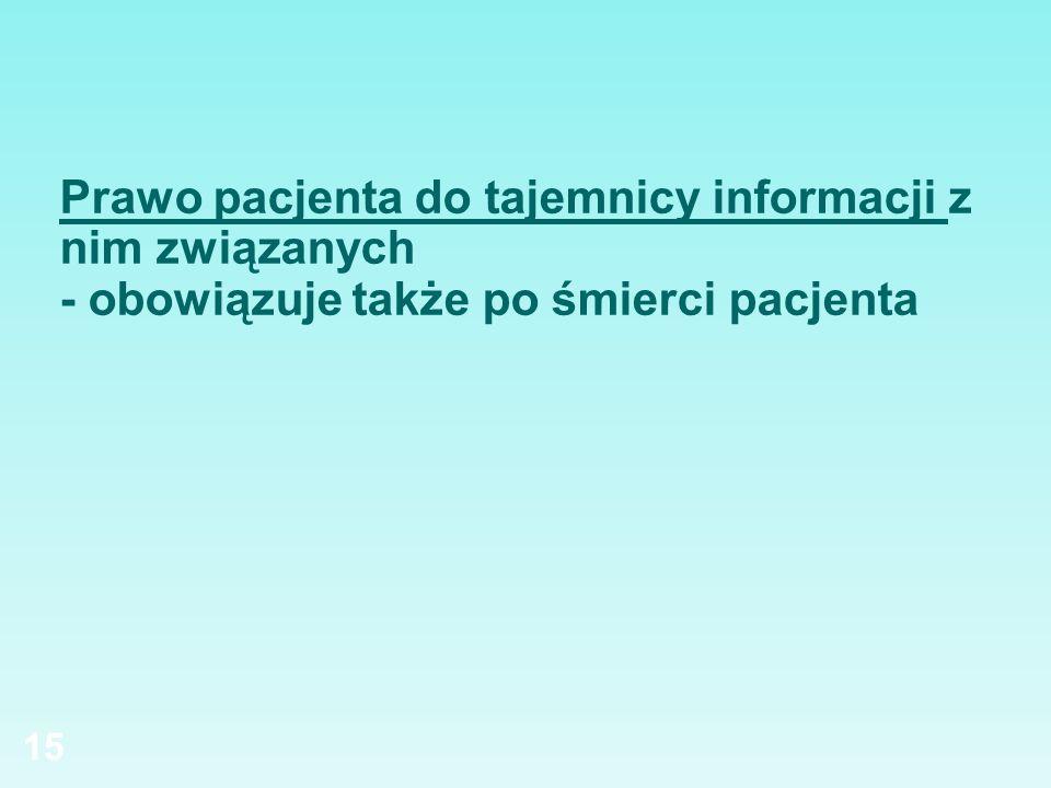 Prawo pacjenta do tajemnicy informacji z nim związanych - obowiązuje także po śmierci pacjenta
