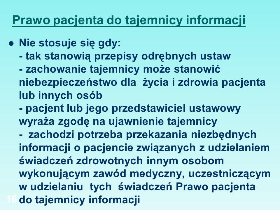 Prawo pacjenta do tajemnicy informacji