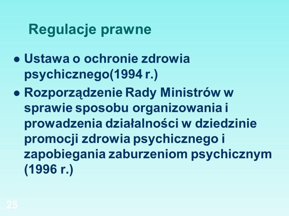Regulacje prawne Ustawa o ochronie zdrowia psychicznego(1994 r.)