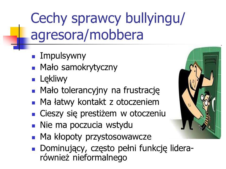 Cechy sprawcy bullyingu/ agresora/mobbera