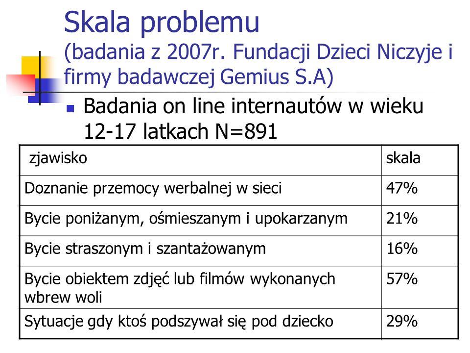 Skala problemu (badania z 2007r