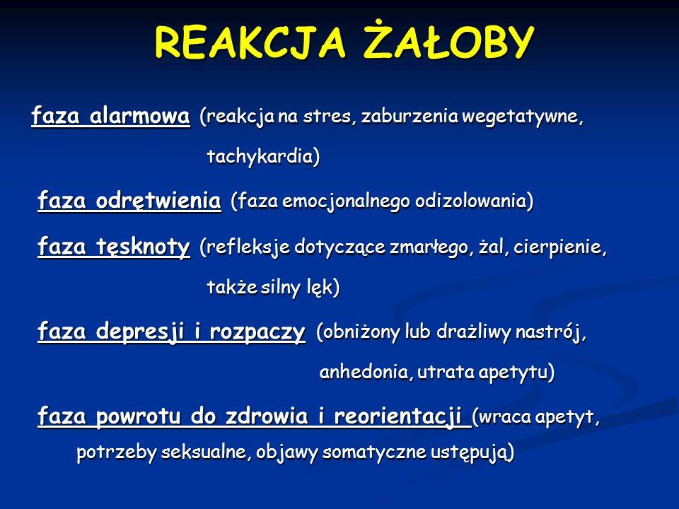 REAKCJA ŻAŁOBY faza alarmowa (reakcja na stres, zaburzenia wegetatywne, tachykardia) faza odrętwienia (faza emocjonalnego odizolowania)