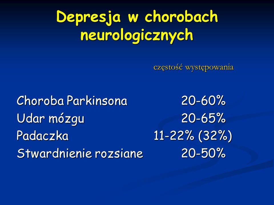 Depresja w chorobach neurologicznych