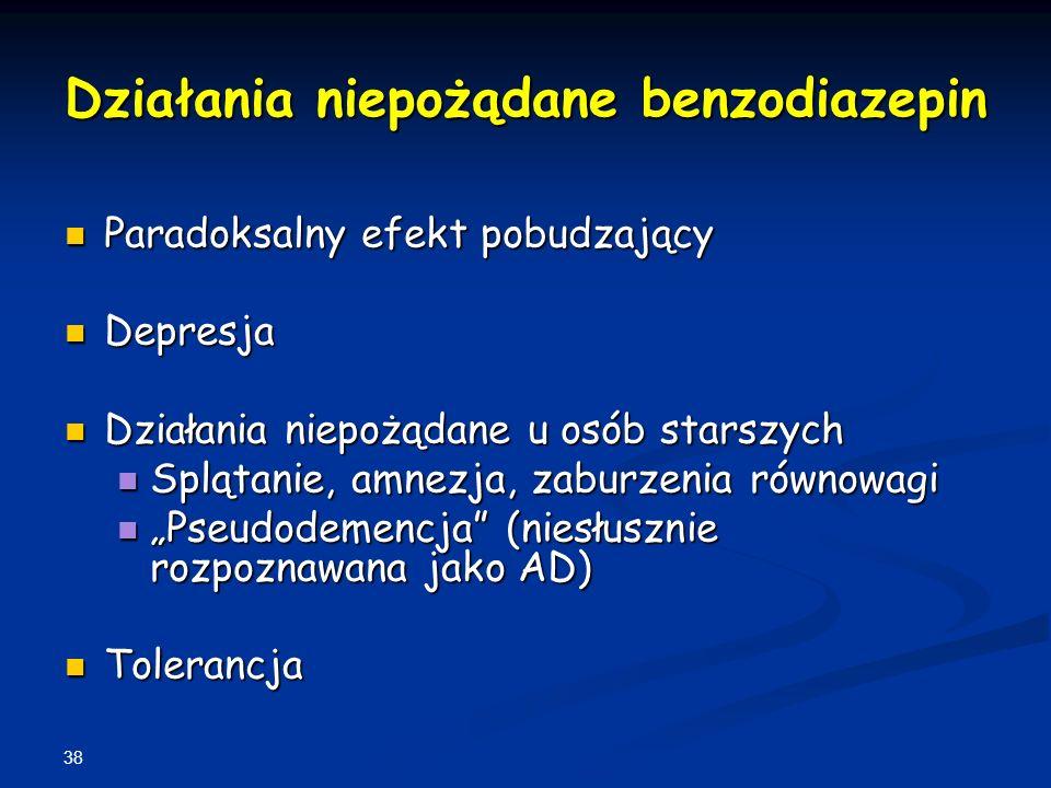 Działania niepożądane benzodiazepin