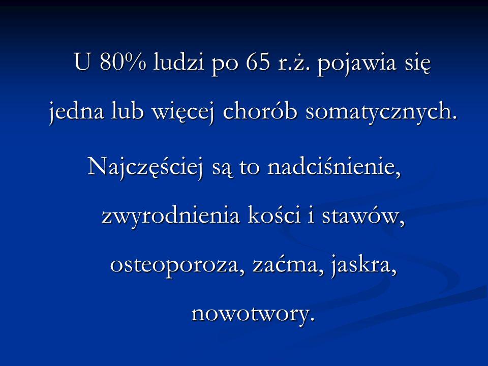 U 80% ludzi po 65 r.ż. pojawia się jedna lub więcej chorób somatycznych.