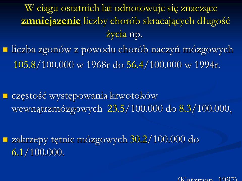 liczba zgonów z powodu chorób naczyń mózgowych