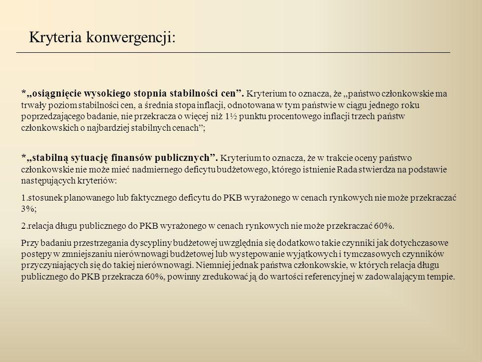 Kryteria konwergencji: