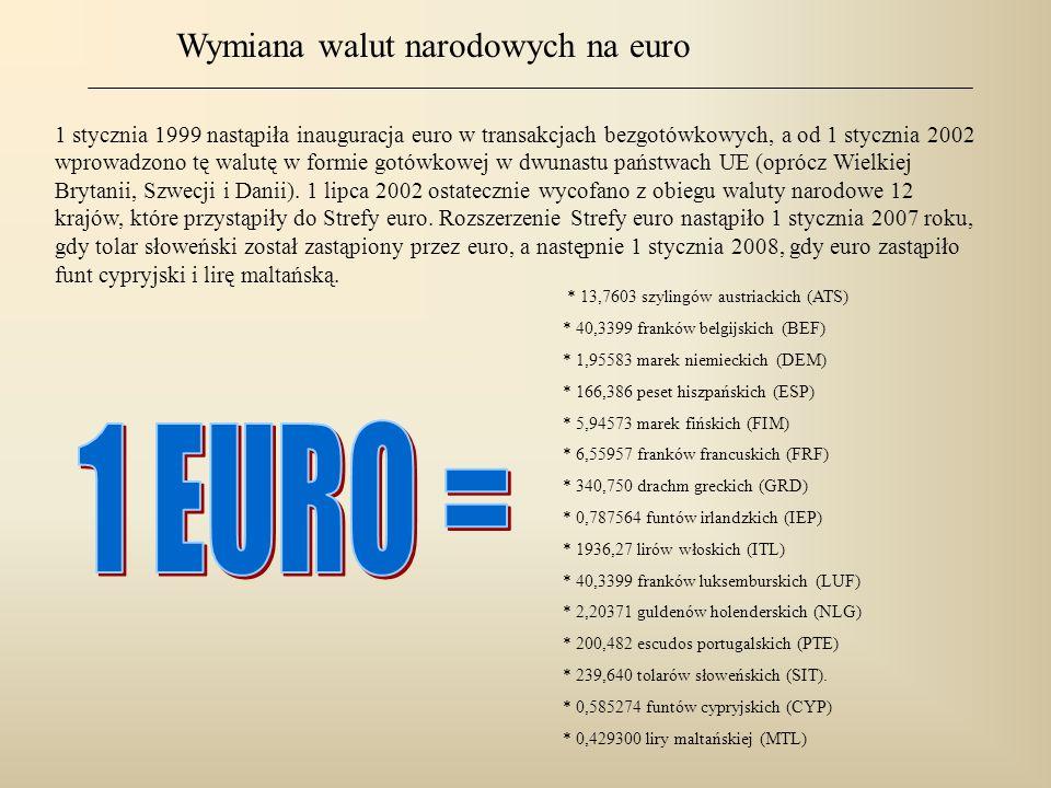 Wymiana walut narodowych na euro