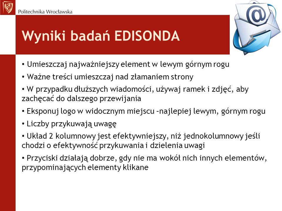 Wyniki badań EDISONDA Umieszczaj najważniejszy element w lewym górnym rogu. Ważne treści umieszczaj nad złamaniem strony.