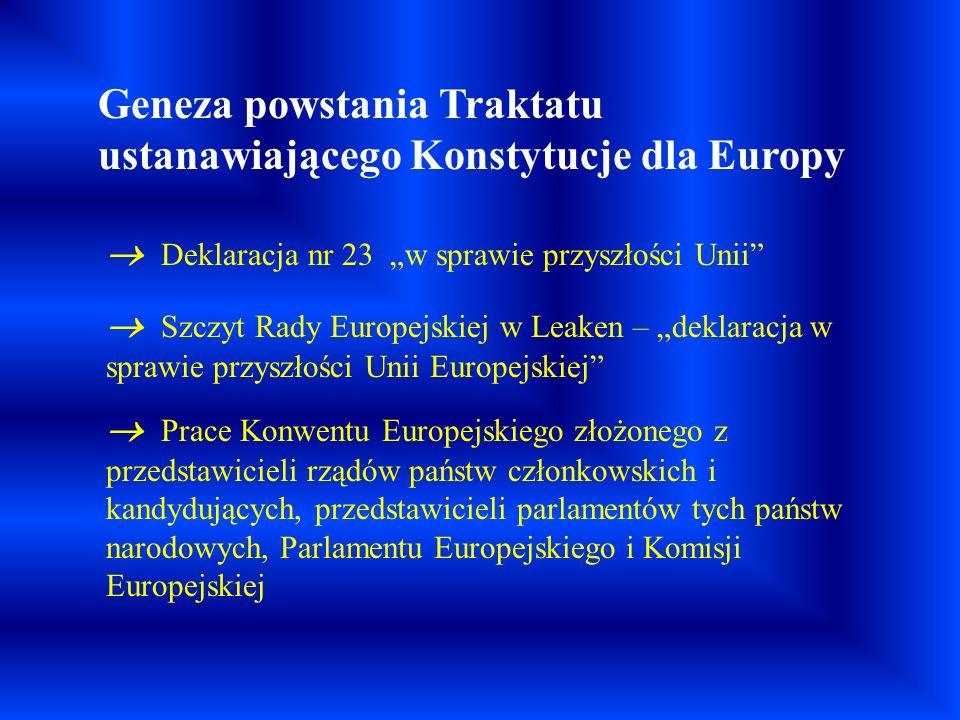 Geneza powstania Traktatu ustanawiającego Konstytucje dla Europy