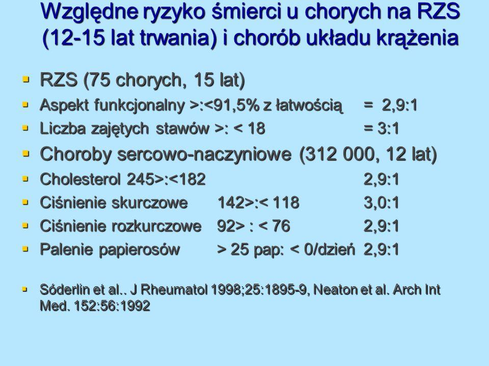 Względne ryzyko śmierci u chorych na RZS (12-15 lat trwania) i chorób układu krążenia