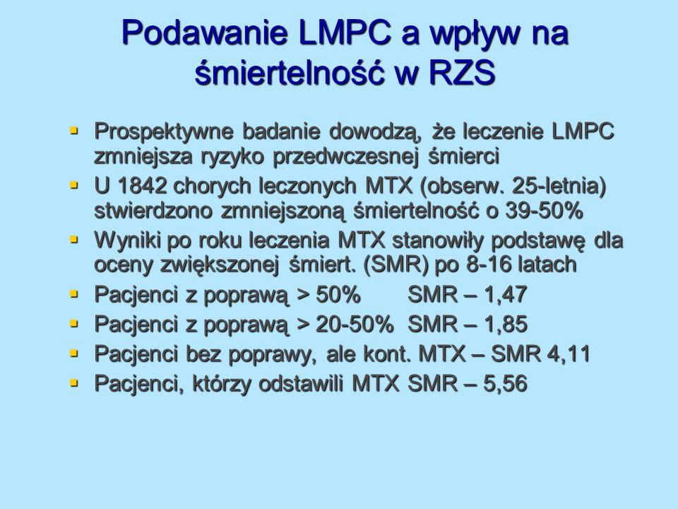 Podawanie LMPC a wpływ na śmiertelność w RZS