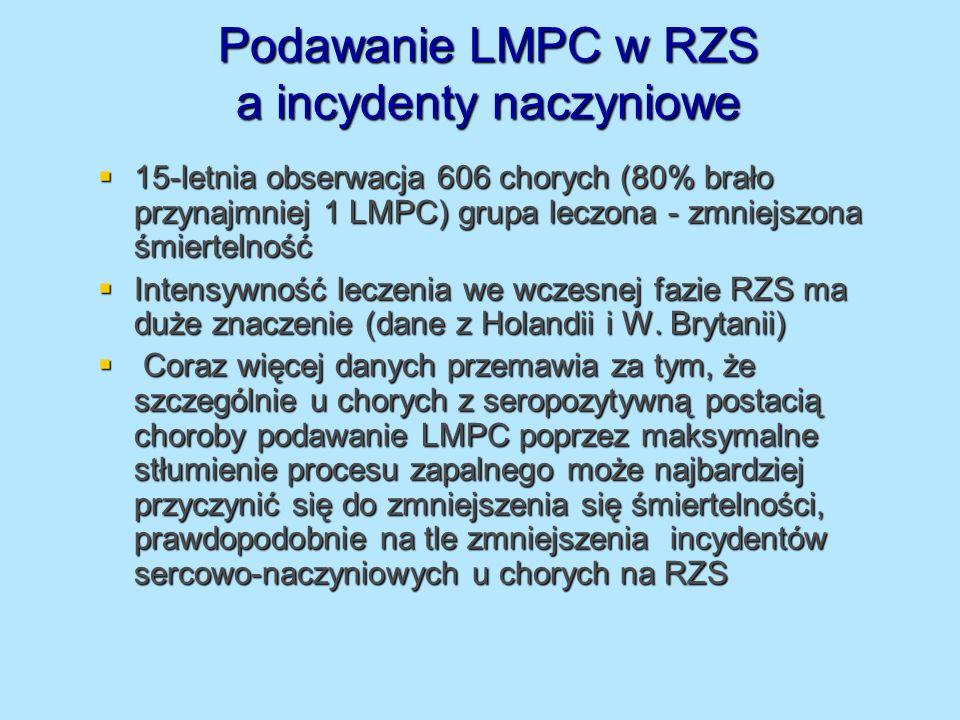 Podawanie LMPC w RZS a incydenty naczyniowe