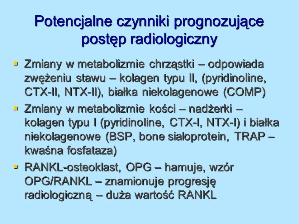 Potencjalne czynniki prognozujące postęp radiologiczny