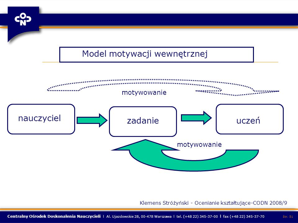 Model motywacji wewnętrznej