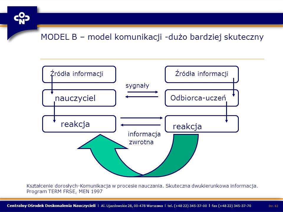 MODEL B – model komunikacji -dużo bardziej skuteczny