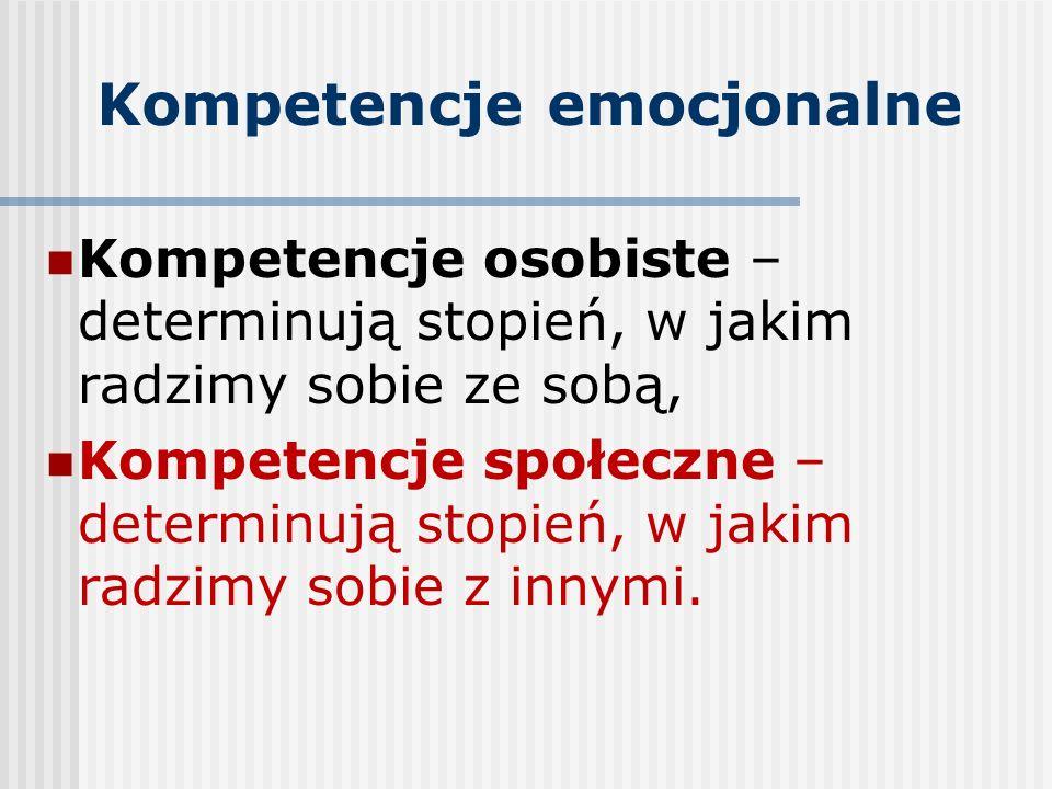 Kompetencje emocjonalne